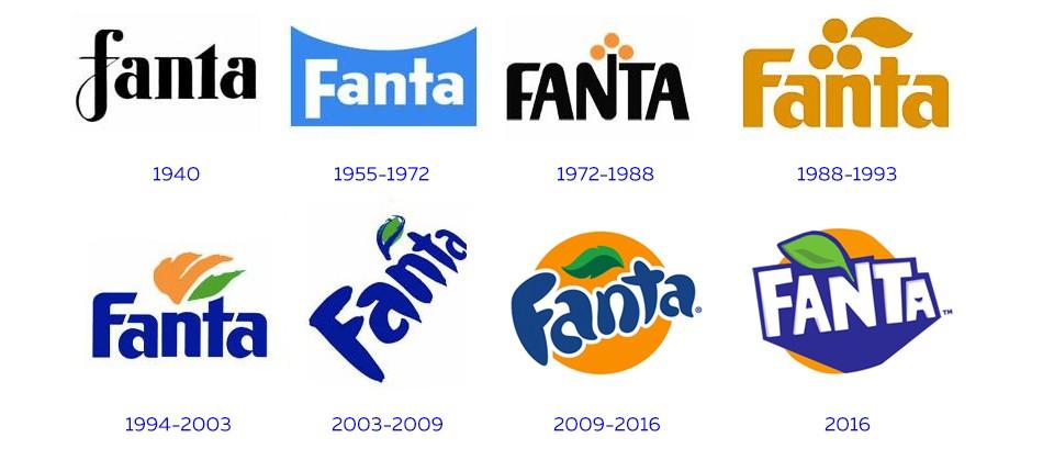 Все 8 логотипов Fanta