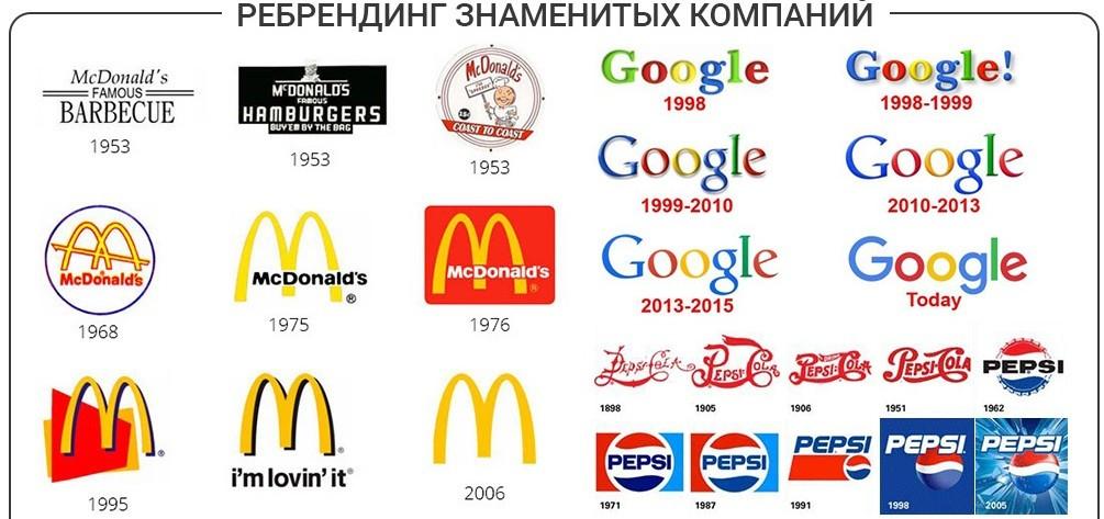Обновление логотипов известных компаний